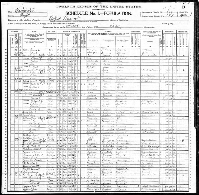1900 census for belfast page 1